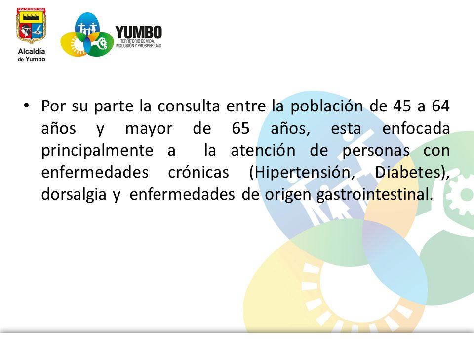 Por su parte la consulta entre la población de 45 a 64 años y mayor de 65 años, esta enfocada principalmente a la atención de personas con enfermedade