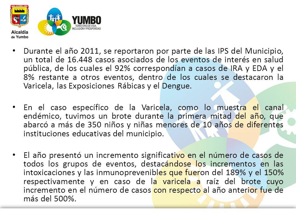 Durante el año 2011, se reportaron por parte de las IPS del Municipio, un total de 16.448 casos asociados de los eventos de interés en salud pública,