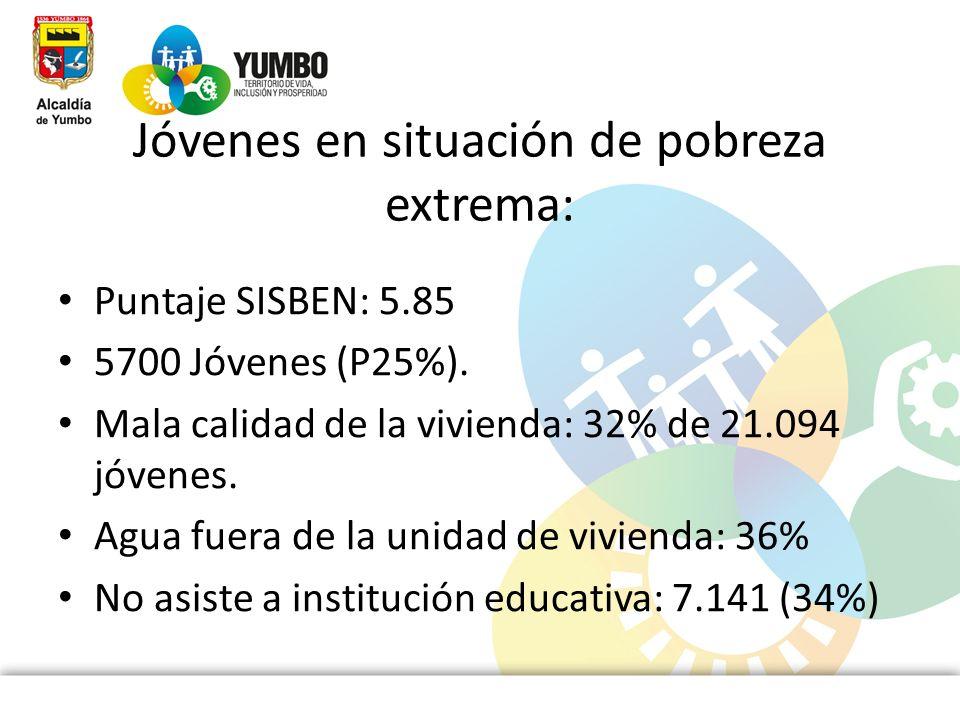 Jóvenes en situación de pobreza extrema: Puntaje SISBEN: 5.85 5700 Jóvenes (P25%). Mala calidad de la vivienda: 32% de 21.094 jóvenes. Agua fuera de l