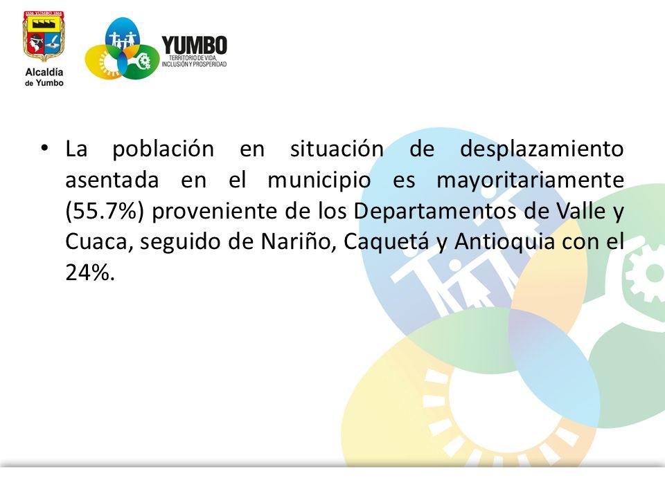 La población en situación de desplazamiento asentada en el municipio es mayoritariamente (55.7%) proveniente de los Departamentos de Valle y Cuaca, se
