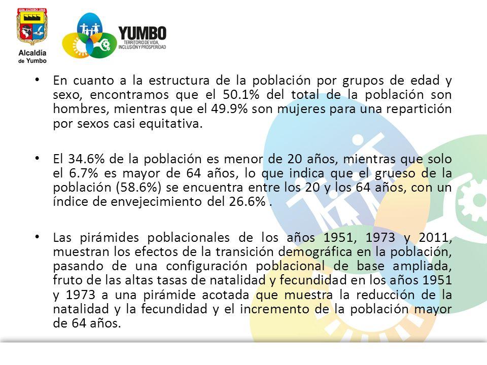 En cuanto a la estructura de la población por grupos de edad y sexo, encontramos que el 50.1% del total de la población son hombres, mientras que el 4