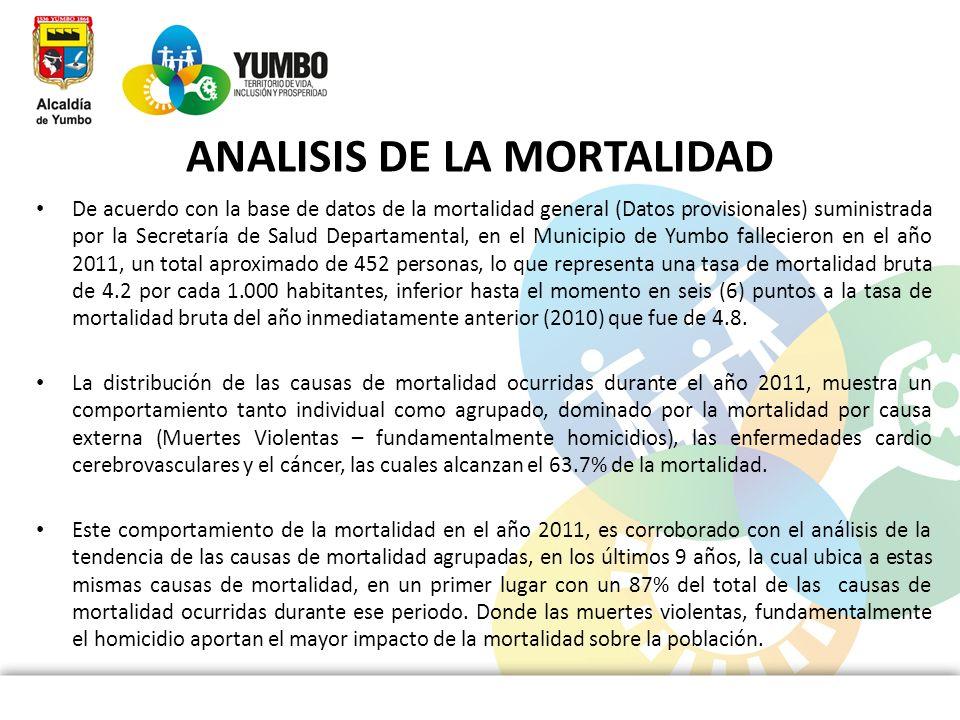 ANALISIS DE LA MORTALIDAD De acuerdo con la base de datos de la mortalidad general (Datos provisionales) suministrada por la Secretaría de Salud Depar