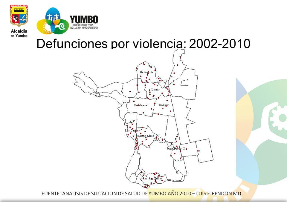 Defunciones por violencia: 2002-2010 FUENTE: ANALISIS DE SITUACION DE SALUD DE YUMBO AÑO 2010 – LUIS F. RENDON MD.
