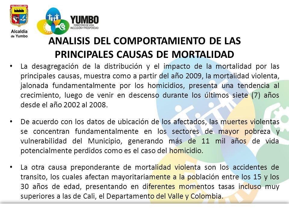 ANALISIS DEL COMPORTAMIENTO DE LAS PRINCIPALES CAUSAS DE MORTALIDAD La desagregación de la distribución y el impacto de la mortalidad por las principa