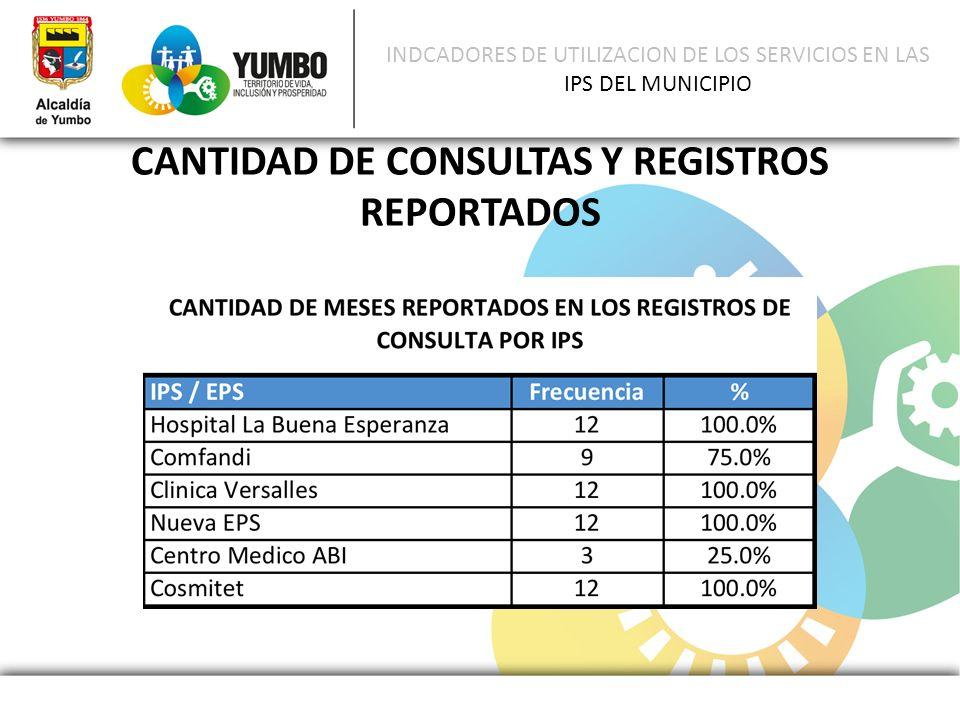 INDCADORES DE UTILIZACION DE LOS SERVICIOS EN LAS IPS DEL MUNICIPIO CANTIDAD DE CONSULTAS Y REGISTROS REPORTADOS