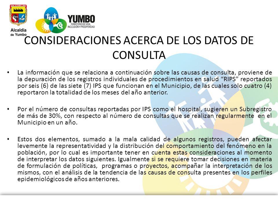 CONSIDERACIONES ACERCA DE LOS DATOS DE CONSULTA La información que se relaciona a continuación sobre las causas de consulta, proviene de la depuración