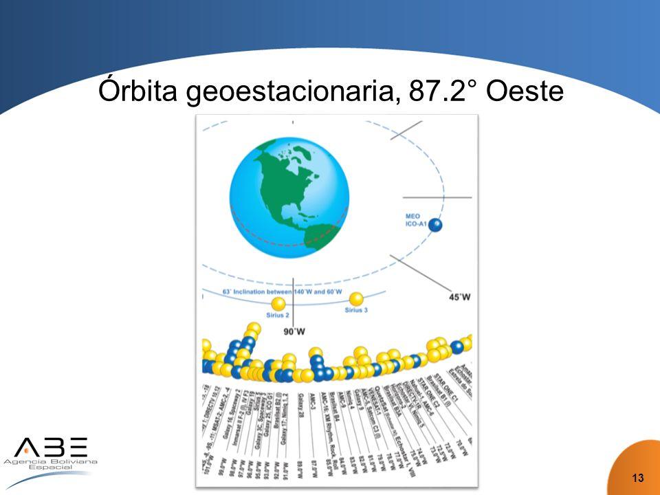 Órbita geoestacionaria, 87.2° Oeste 13