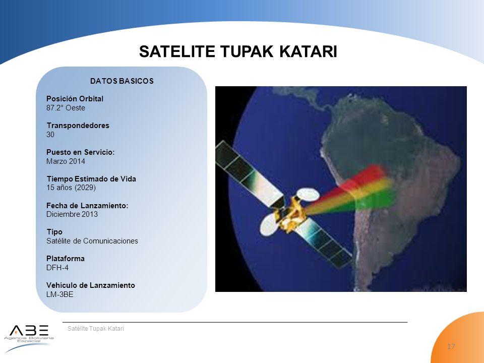 17 SATELITE TUPAK KATARI Satélite Tupak Katari FADAFDADFADFAD DAFASDFASDFASFA SDFASDFASD<ZS<D ASD DATOS BASICOS Posición Orbital 87.2° Oeste Transpondedores 30 Puesto en Servicio: Marzo 2014 Tiempo Estimado de Vida 15 años (2029) Fecha de Lanzamiento: Diciembre 2013 Tipo Satélite de Comunicaciones Plataforma DFH-4 Vehículo de Lanzamiento LM-3BE
