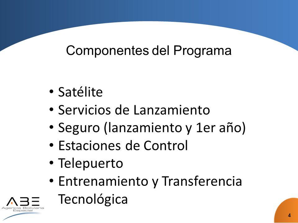 Componentes del Programa 4 Satélite Servicios de Lanzamiento Seguro (lanzamiento y 1er año) Estaciones de Control Telepuerto Entrenamiento y Transferencia Tecnológica