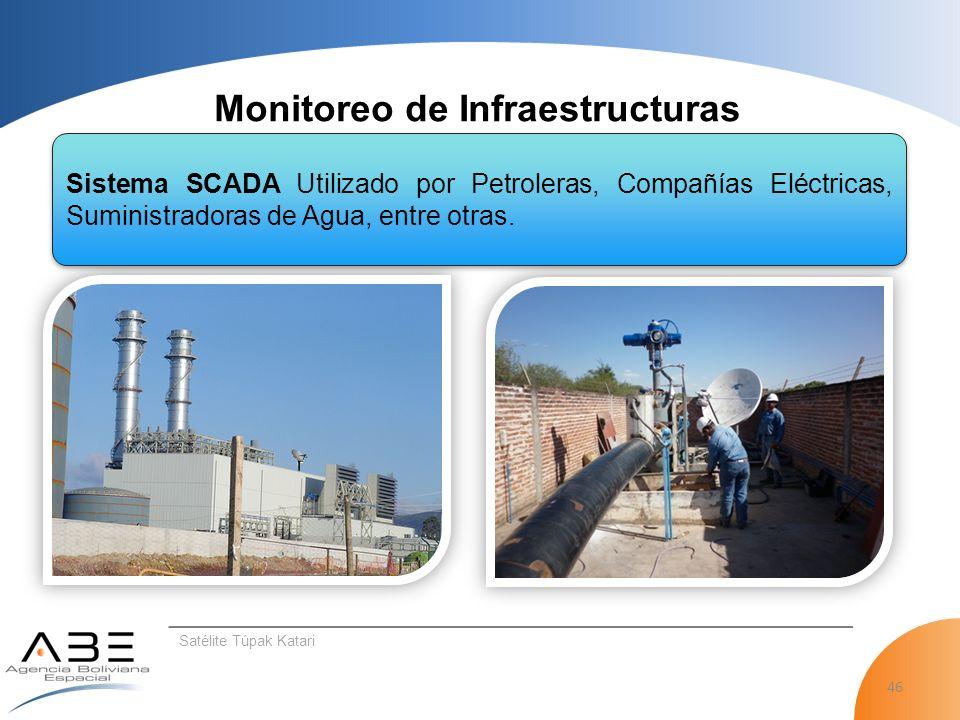 46 Satélite Túpak Katari Monitoreo de Infraestructuras Sistema SCADA Utilizado por Petroleras, Compañías Eléctricas, Suministradoras de Agua, entre otras.