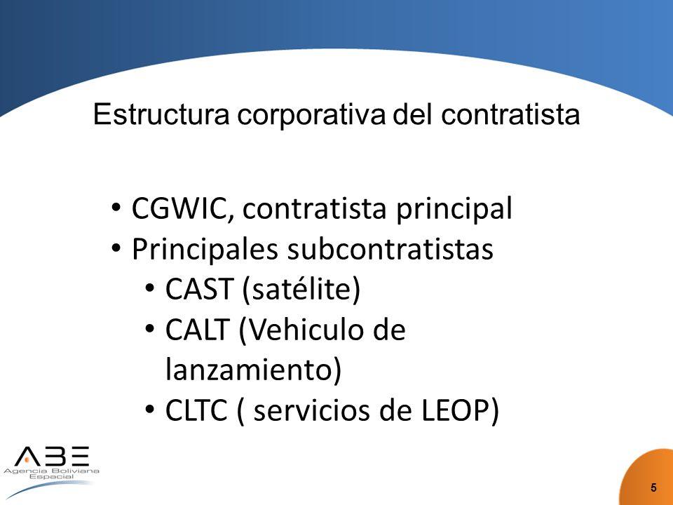 Estructura corporativa del contratista 5 CGWIC, contratista principal Principales subcontratistas CAST (satélite) CALT (Vehiculo de lanzamiento) CLTC ( servicios de LEOP)
