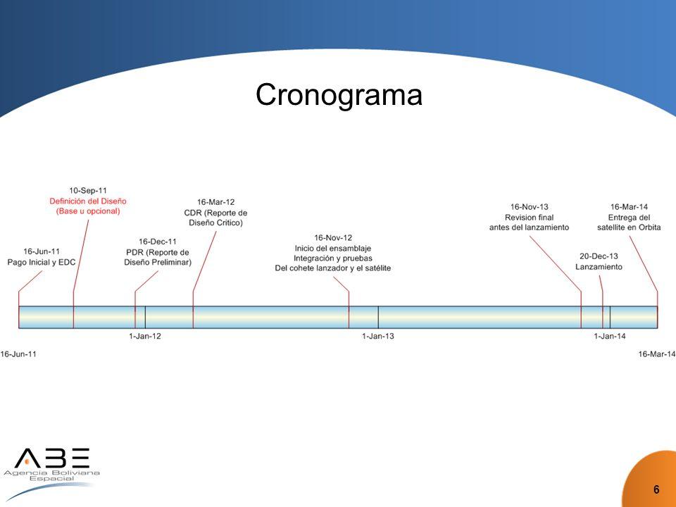 Cronograma 6