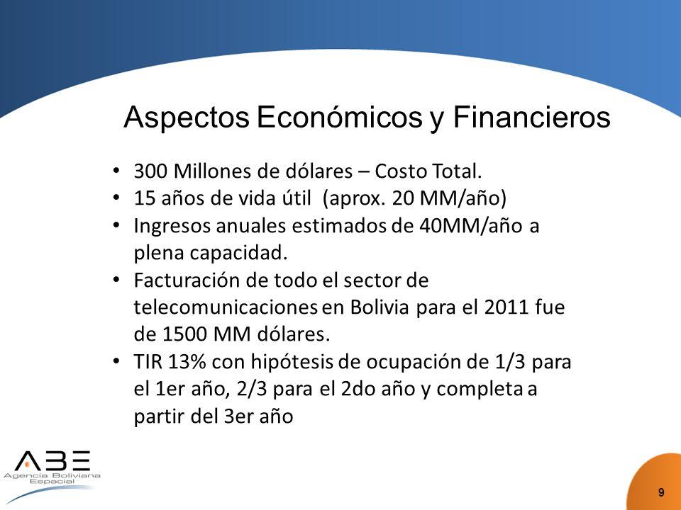 Aspectos Económicos y Financieros 9 300 Millones de dólares – Costo Total.