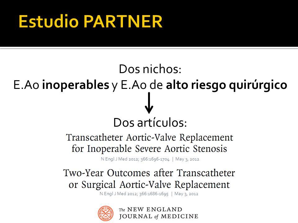 Placement of AoRtic TraNscathetER valves.Multicéntrico, aleatorizado, patrocinado.
