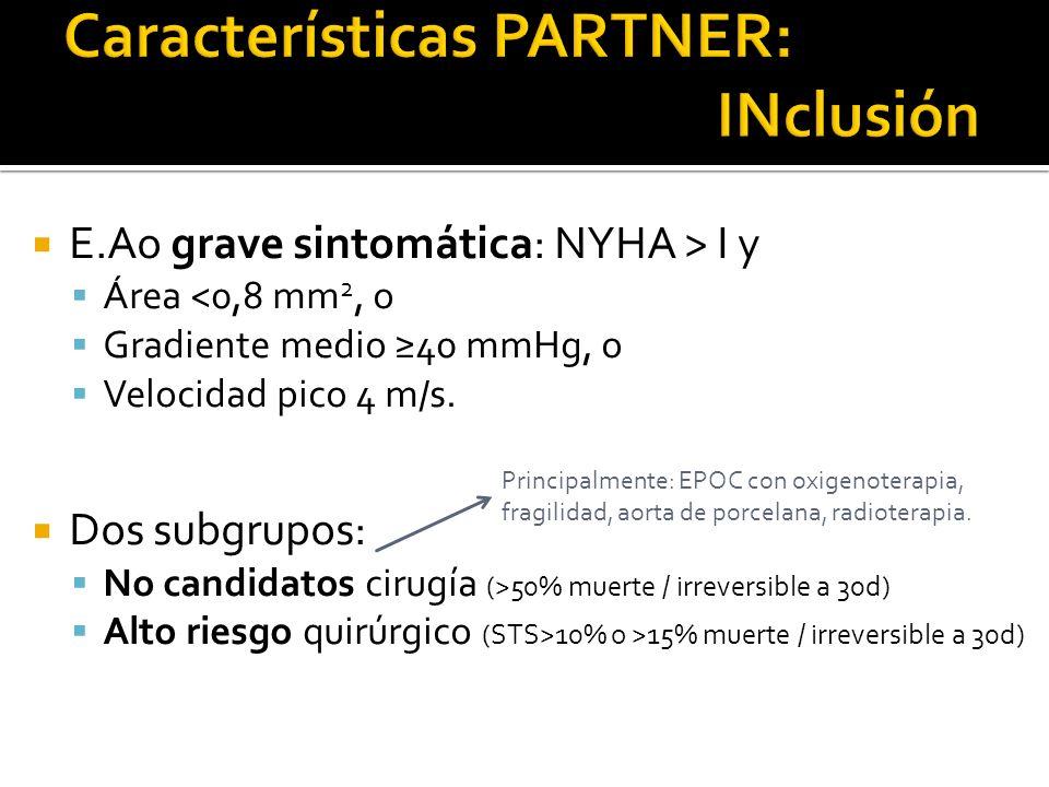 E.Ao grave sintomática: NYHA > I y Área <0,8 mm 2, o Gradiente medio 40 mmHg, o Velocidad pico 4 m/s.