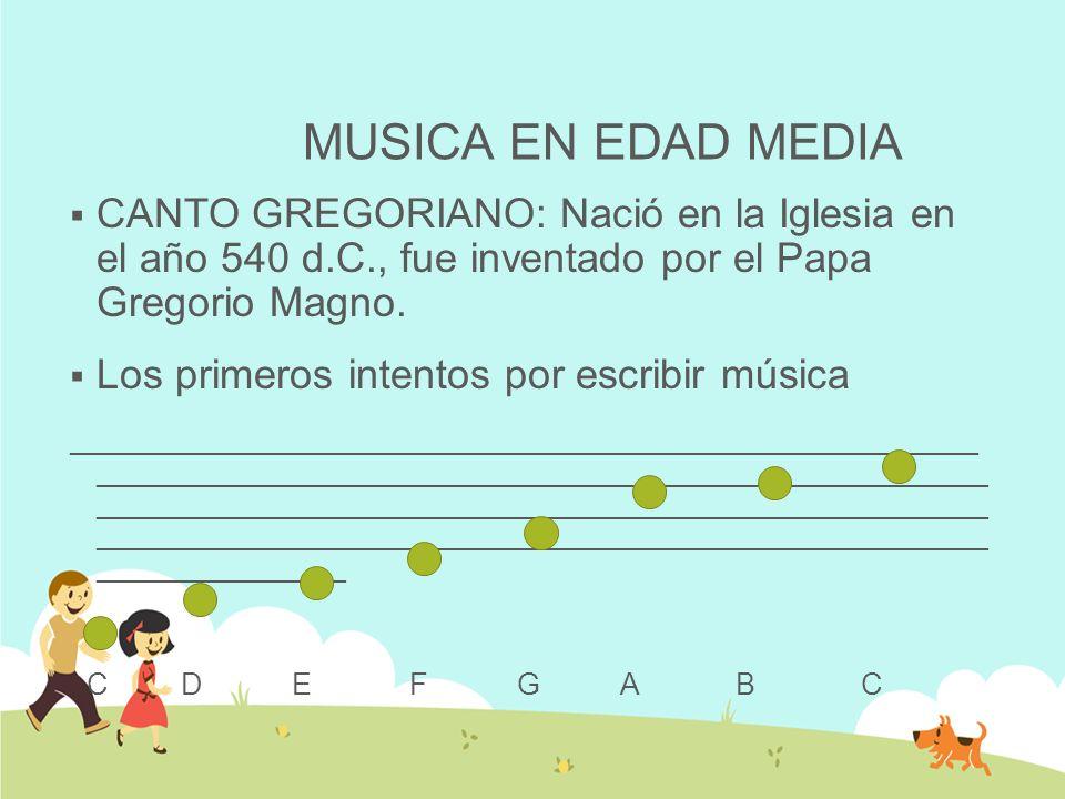 Tipos de notación Notación Alfabética Notación Neumática Notación Cuadrada Música profana o polifónica Melodrama (OPERA)