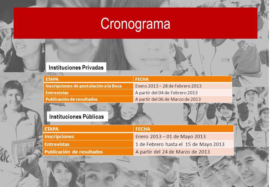 Cronograma ETAPAFECHA Inscripciones de postulación a la BecaEnero 2013 – 28 de Febrero 2013 EntrevistasA partir del 04 de Febrero 2013 Publicación de