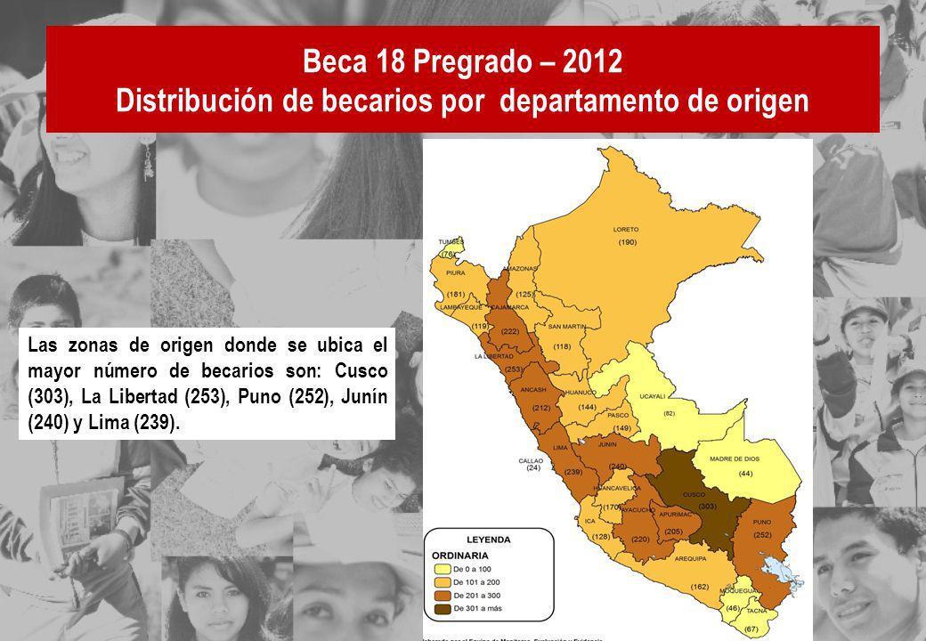 Beca 18 Pregrado – 2012 Distribución de becarios por departamento de origen Las zonas de origen donde se ubica el mayor número de becarios son: Cusco