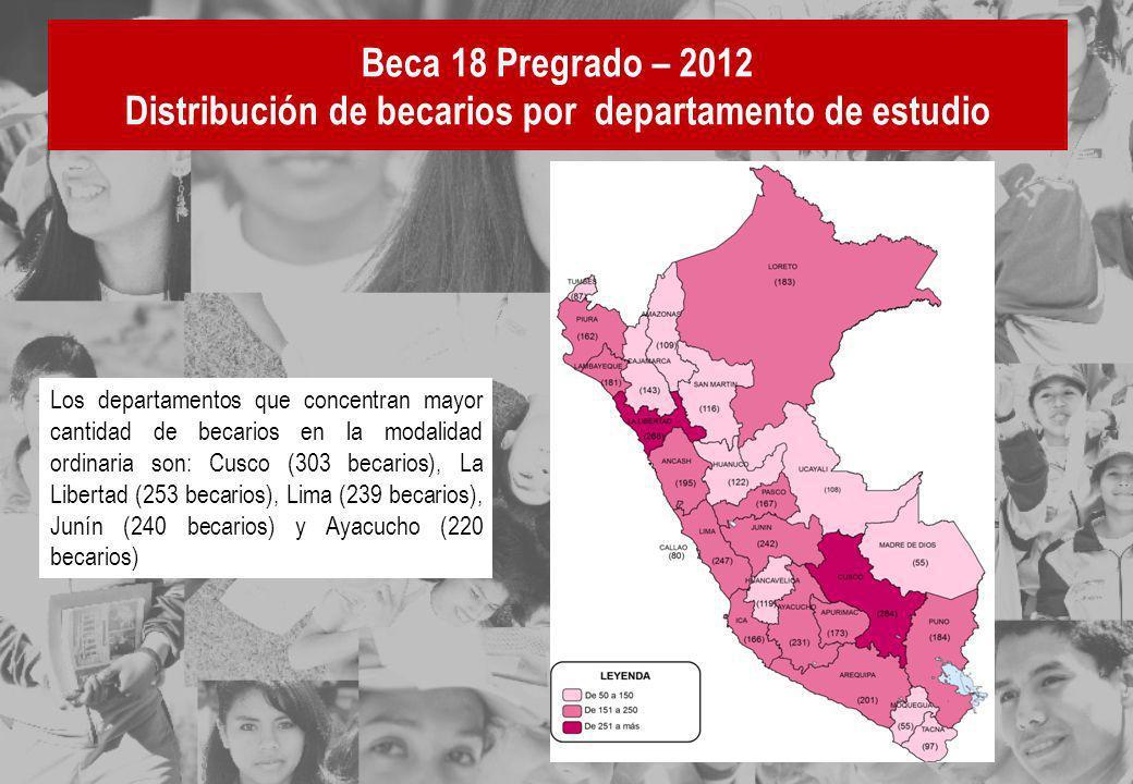 Beca 18 Pregrado – 2012 Distribución de becarios por departamento de estudio Los departamentos que concentran mayor cantidad de becarios en la modalid