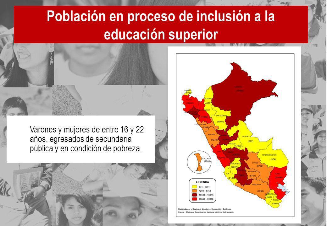 Población en proceso de inclusión a la educación superior Varones y mujeres de entre 16 y 22 años, egresados de secundaria pública y en condición de p