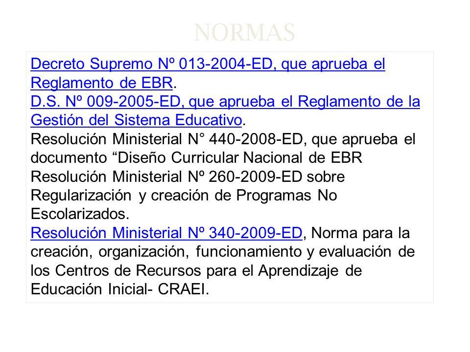 NORMAS PARA EL DESARROLLO DEL AÑO ESCOLAR 2012 Dirección Regional de educación Junín Dirección de Gestión Pedagógica NIVEL INICIAL