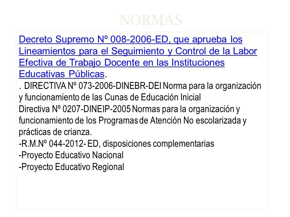 NORMAS Decreto Supremo Nº 013-2004-ED, que aprueba el Reglamento de EBRDecreto Supremo Nº 013-2004-ED, que aprueba el Reglamento de EBR.