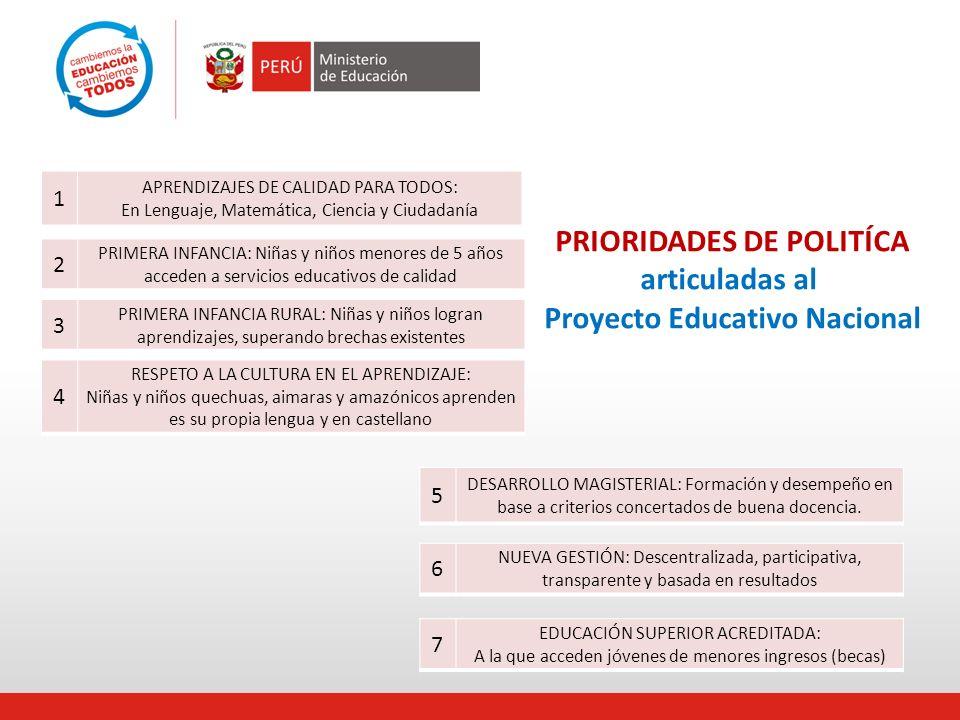AÑO LECTIVO 2012- ORGANIZACION Las Instituciones Educativas elaboran el Plan Anual de Trabajo y la Programación a nivel de aula entre diciembre 2011 a febrero 2012.