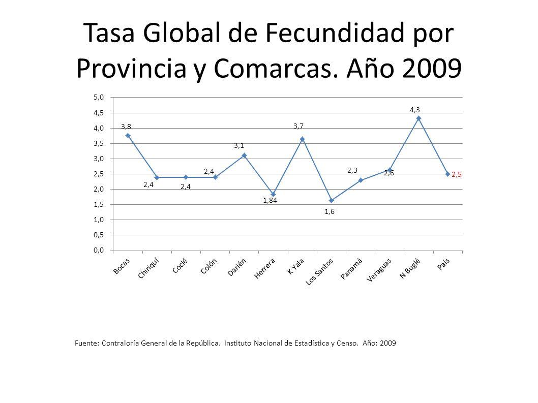 Tasa Global de Fecundidad por Provincia y Comarcas. Año 2009 Fuente: Contraloría General de la República. Instituto Nacional de Estadística y Censo. A