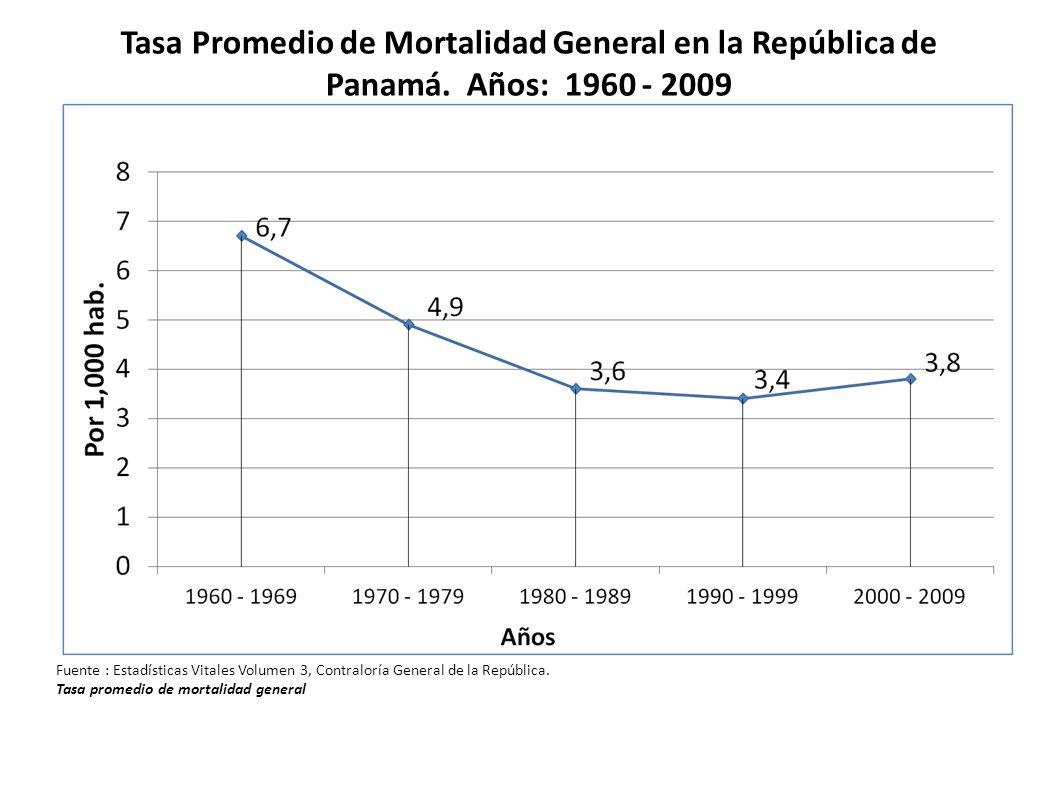 Tasa Promedio de Mortalidad General en la República de Panamá. Años: 1960 - 2009 Fuente : Estadísticas Vitales Volumen 3, Contraloría General de la Re