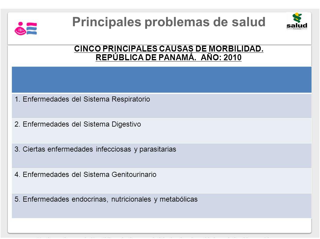CINCO PRINCIPALES CAUSAS DE MORBILIDAD. REPÚBLICA DE PANAMÁ. AÑO: 2010 1. Enfermedades del Sistema Respiratorio 2. Enfermedades del Sistema Digestivo