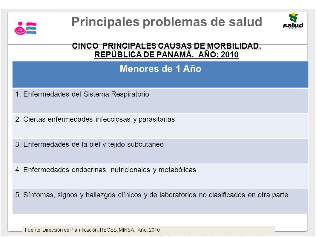 CINCO PRINCIPALES CAUSAS DE MORBILIDAD. REPÚBLICA DE PANAMÁ. AÑO: 2010 Menores de 1 Año 1. Enfermedades del Sistema Respiratorio 2. Ciertas enfermedad