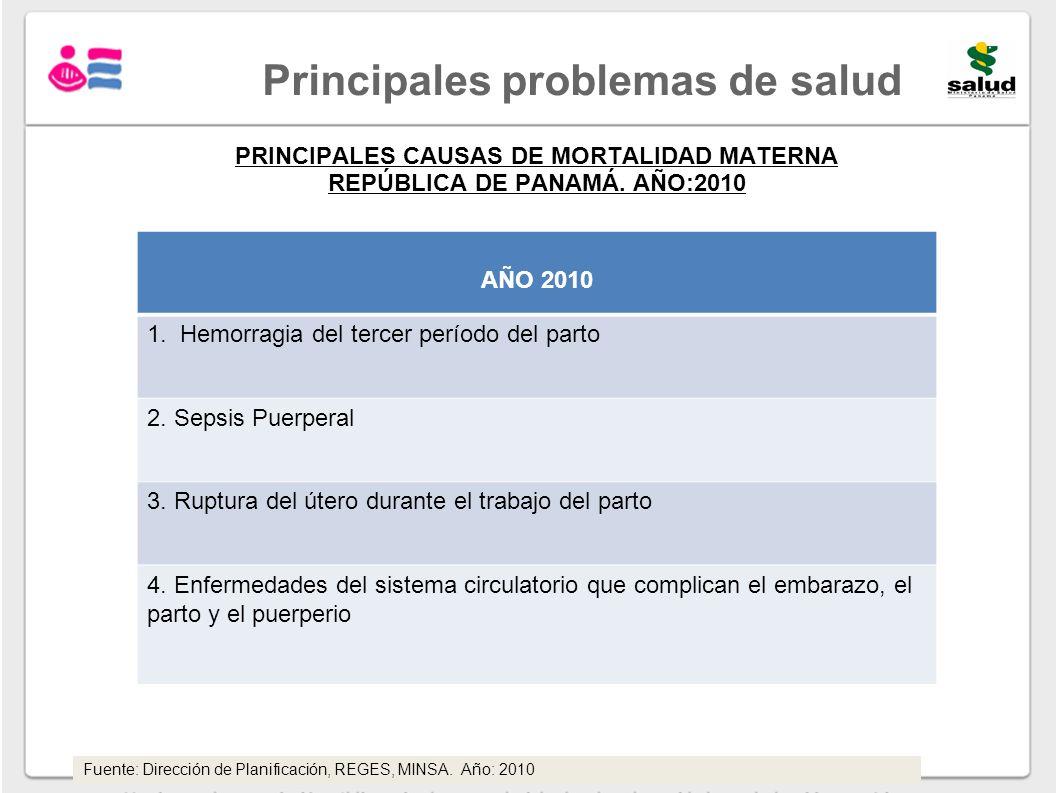 PRINCIPALES CAUSAS DE MORTALIDAD MATERNA REPÚBLICA DE PANAMÁ. AÑO:2010 Principales problemas de salud AÑO 2010 1. Hemorragia del tercer período del pa