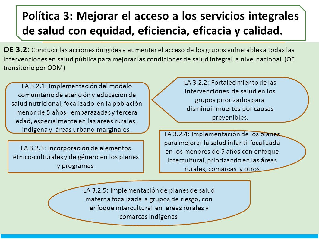 Política 3: Mejorar el acceso a los servicios integrales de salud con equidad, eficiencia, eficacia y calidad. OE 3.2: Conducir las acciones dirigidas