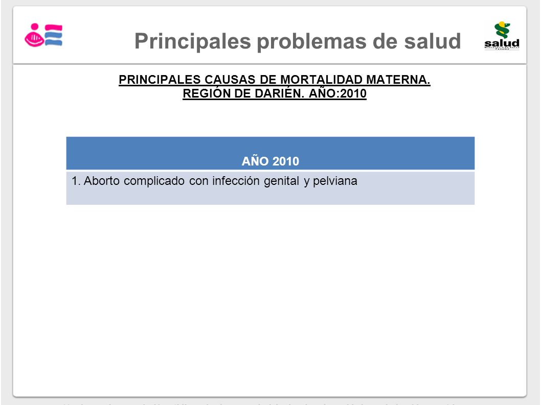 PRINCIPALES CAUSAS DE MORTALIDAD MATERNA. REGIÓN DE DARIÉN. AÑO:2010 Principales problemas de salud AÑO 2010 1. Aborto complicado con infección genita