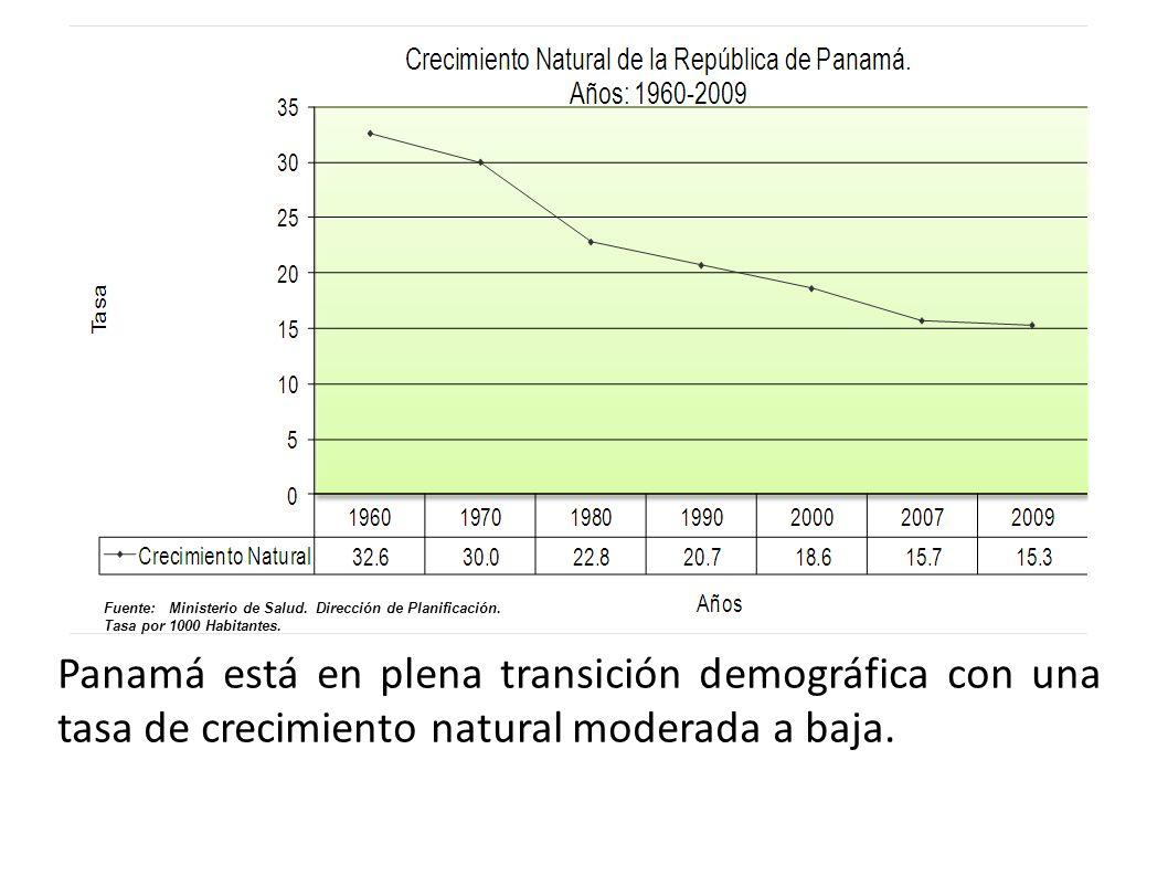 Panamá está en plena transición demográfica con una tasa de crecimiento natural moderada a baja. Fuente: Ministerio de Salud. Dirección de Planificaci