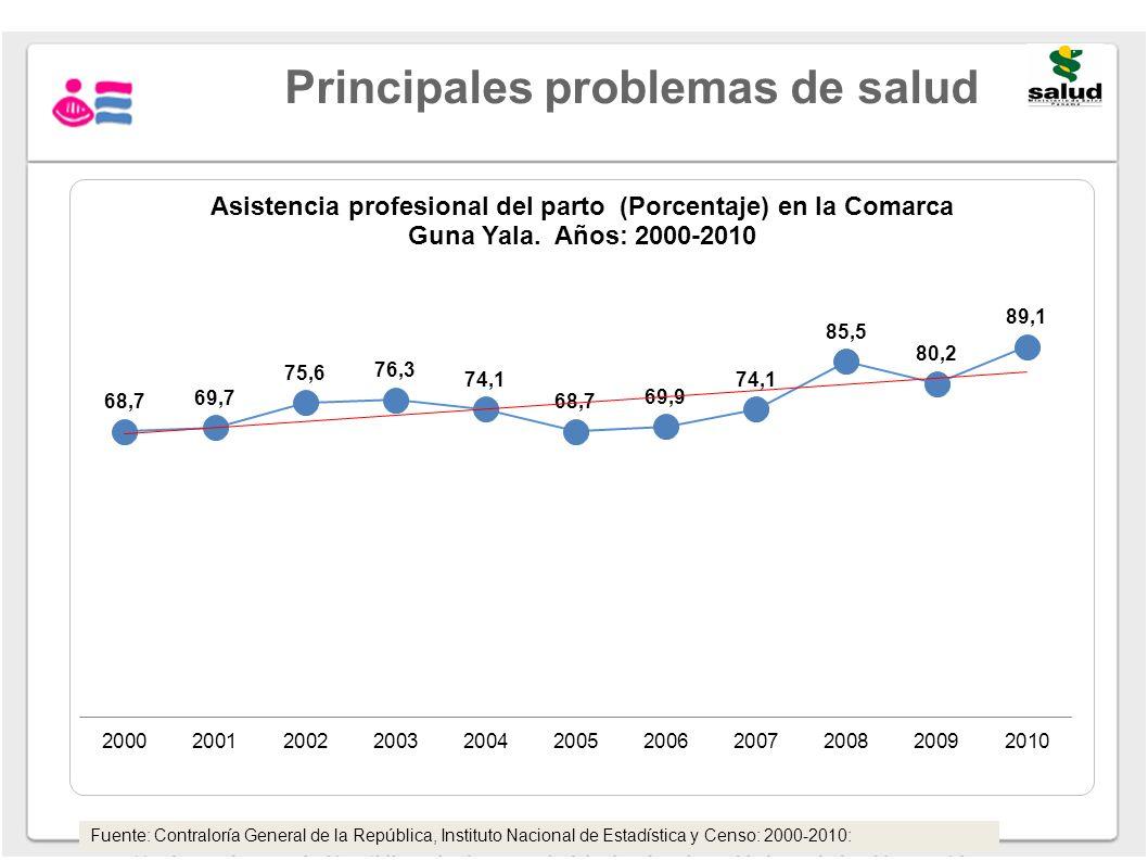 Principales problemas de salud Fuente: Contraloría General de la República, Instituto Nacional de Estadística y Censo: 2000-2010: