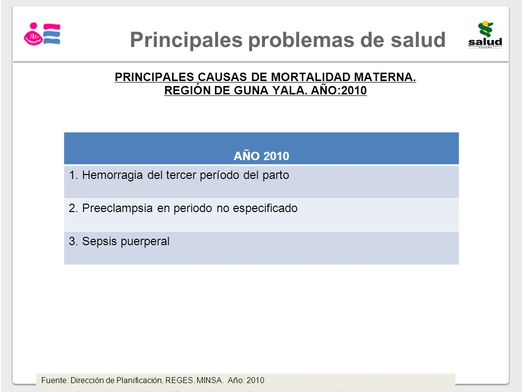 PRINCIPALES CAUSAS DE MORTALIDAD MATERNA. REGIÓN DE GUNA YALA. AÑO:2010 Principales problemas de salud AÑO 2010 1. Hemorragia del tercer período del p