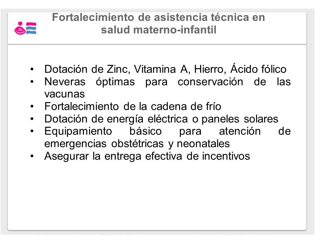 Fortalecimiento de asistencia técnica en salud materno-infantil Dotación de Zinc, Vitamina A, Hierro, Ácido fólico Neveras óptimas para conservación d