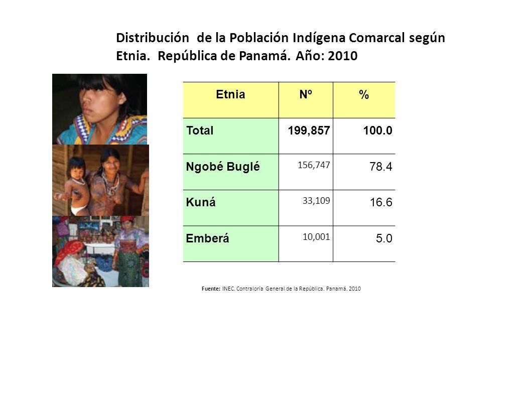EtniaNº% Total199,857100.0 Ngobé Buglé 156,747 78.4 Kuná 33,109 16.6 Emberá 10,001 5.0 Distribución de la Población Indígena Comarcal según Etnia. Rep