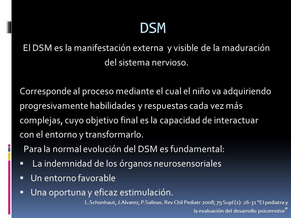 DSM El DSM es la manifestación externa y visible de la maduración del sistema nervioso. Corresponde al proceso mediante el cual el niño va adquiriendo