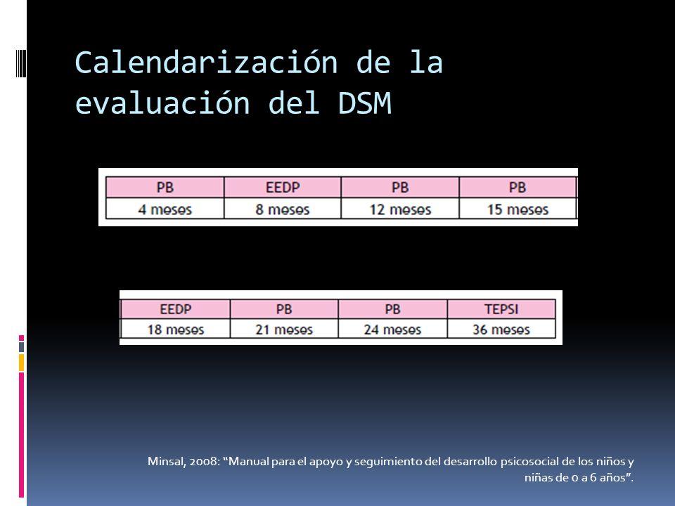 Calendarización de la evaluación del DSM Minsal, 2008: Manual para el apoyo y seguimiento del desarrollo psicosocial de los niños y niñas de 0 a 6 año