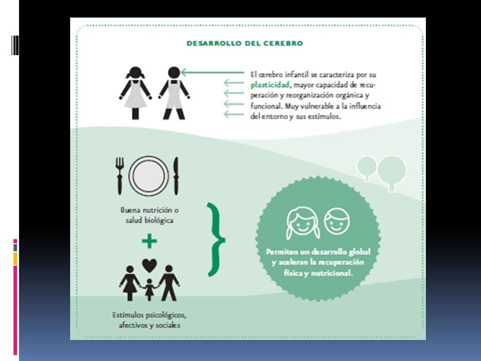 Epidemiología La prevalencia estimada de alteraciones del DSM es de un 12 a un 16%9,10 en países industrializados, cifra que aumenta significativamente cuando se incluyen los problemas de comportamiento y dificultades escolares.