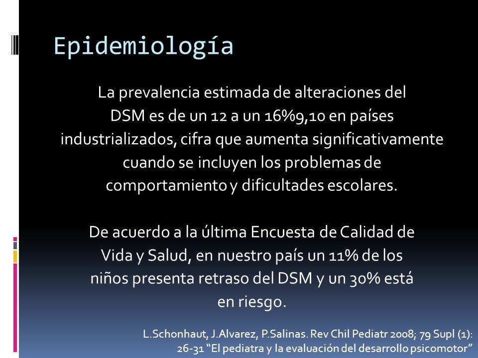 Epidemiología La prevalencia estimada de alteraciones del DSM es de un 12 a un 16%9,10 en países industrializados, cifra que aumenta significativament