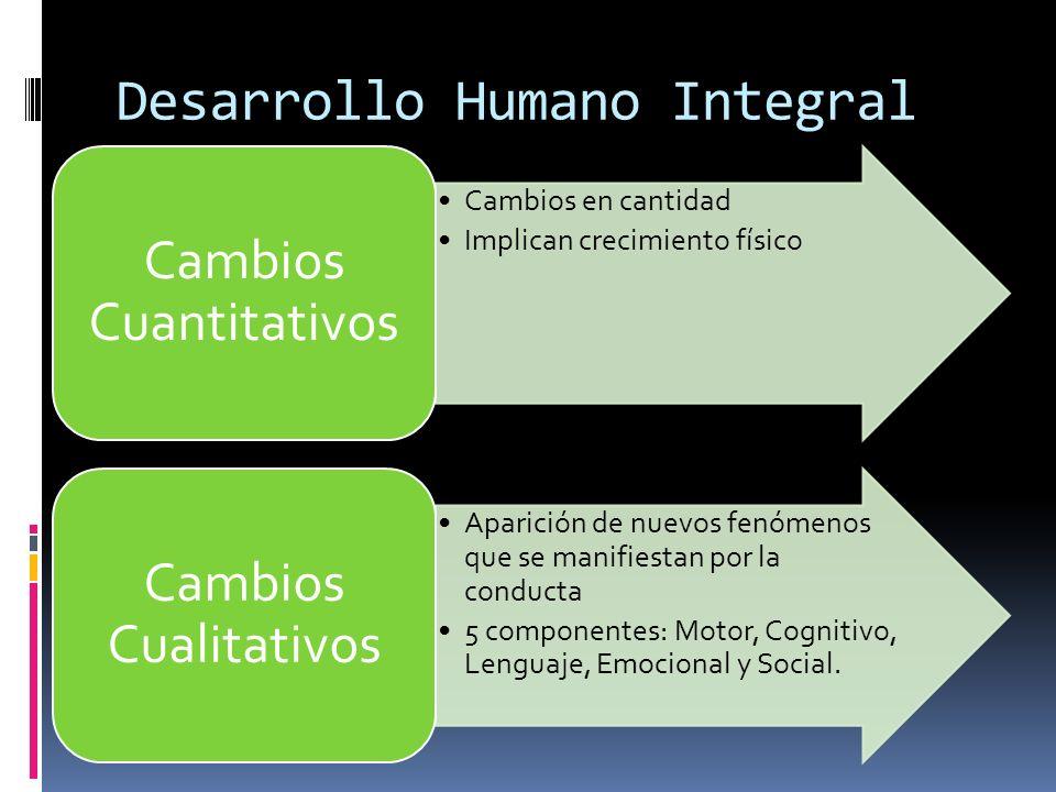 Desarrollo Humano Integral Cambios en cantidad Implican crecimiento físico Cambios Cuantitativos Aparición de nuevos fenómenos que se manifiestan por