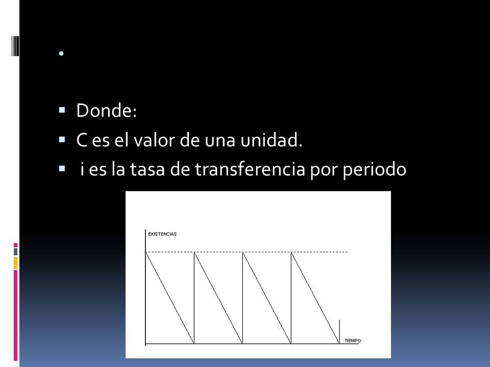 . Donde: C es el valor de una unidad. i es la tasa de transferencia por periodo