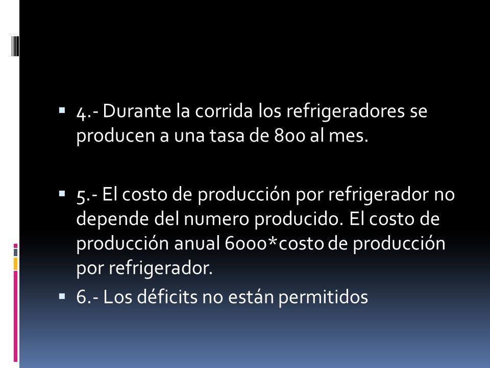 4.- Durante la corrida los refrigeradores se producen a una tasa de 800 al mes. 5.- El costo de producción por refrigerador no depende del numero prod