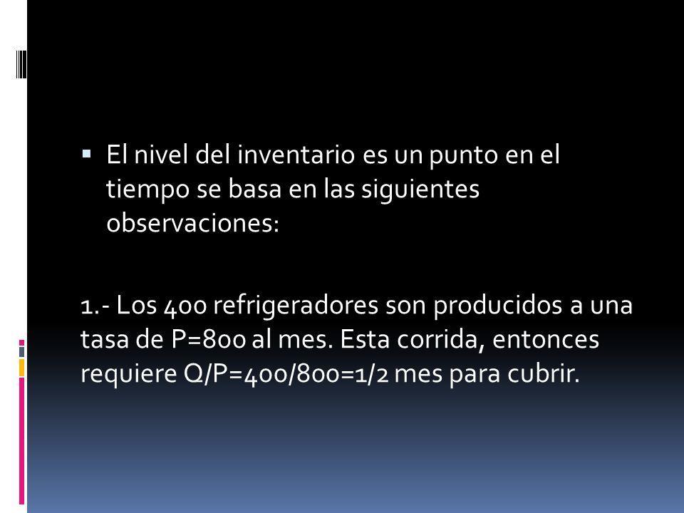 El nivel del inventario es un punto en el tiempo se basa en las siguientes observaciones: 1.- Los 400 refrigeradores son producidos a una tasa de P=80