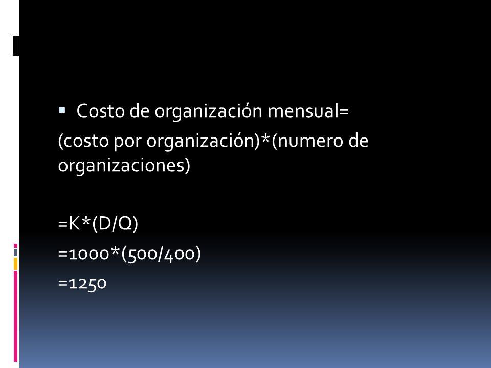Costo de organización mensual= (costo por organización)*(numero de organizaciones) =K*(D/Q) =1000*(500/400) =1250