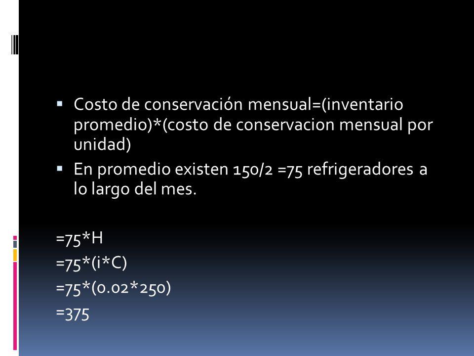 Costo de conservación mensual=(inventario promedio)*(costo de conservacion mensual por unidad) En promedio existen 150/2 =75 refrigeradores a lo largo