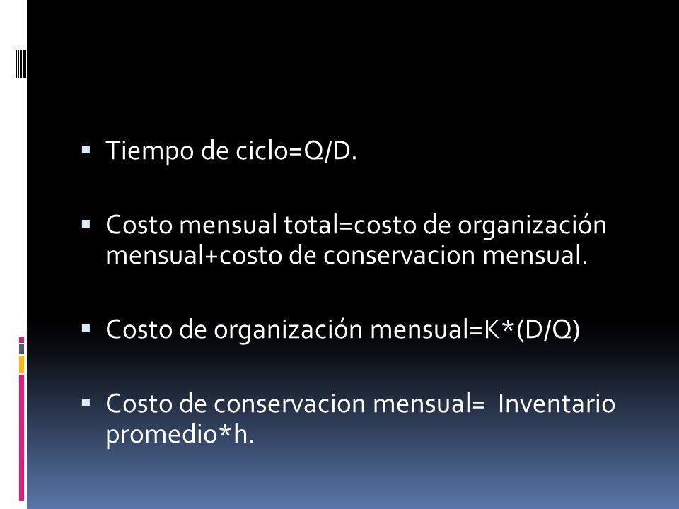Tiempo de ciclo=Q/D. Costo mensual total=costo de organización mensual+costo de conservacion mensual. Costo de organización mensual=K*(D/Q) Costo de c